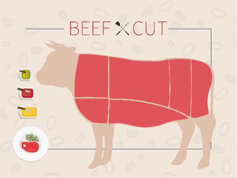 比福牛肉馆